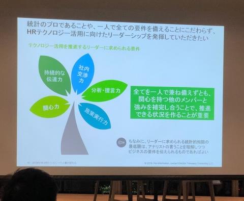 HRテクノロジーで人事が変わる特別セミナー4